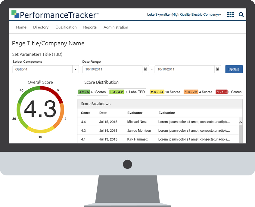 Textura Performance Tracker